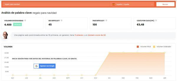 keyword research ubbersuggest